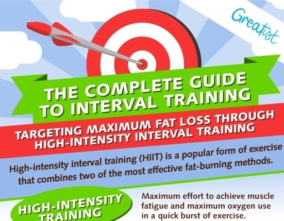 Interval Training Guide